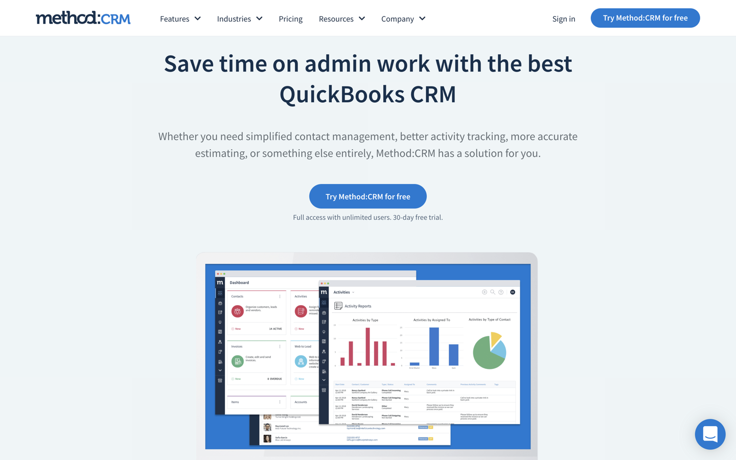 Method CRM home page