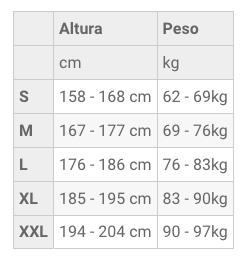 tabla de tallas del culote Phelps