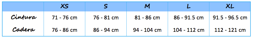 Tabla de tallas para los pantalones cortos de neopreno dhb Hydron Buoyancy 2.0